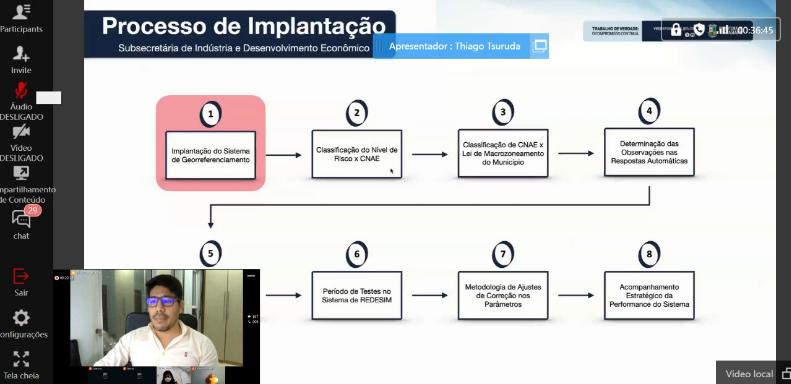 Jucemg e Sebrae Minas promovem terceiro encontro com as prefeituras integradas à Redesim